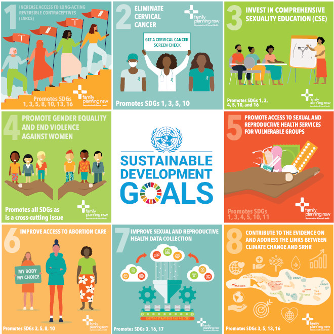 Infographic showing the eight SRHR strategies put forward by Family Planning NSW to ensure we achieve the Sustainable Development Goals